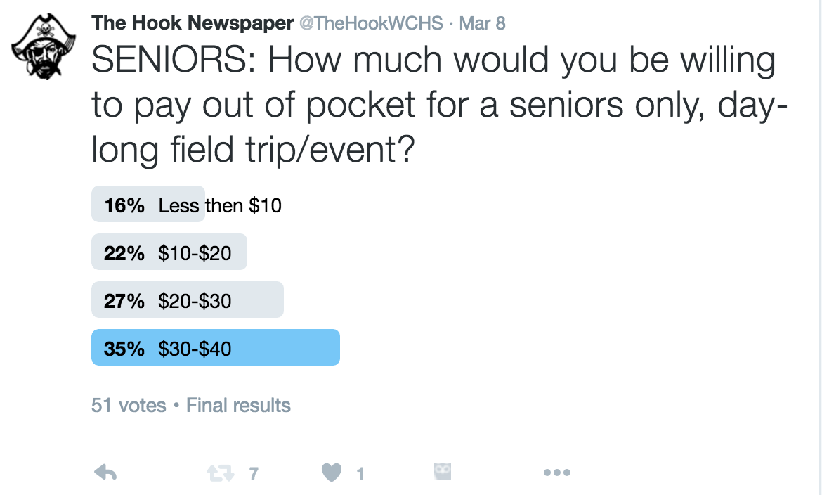 senior field trip ideas – the hook